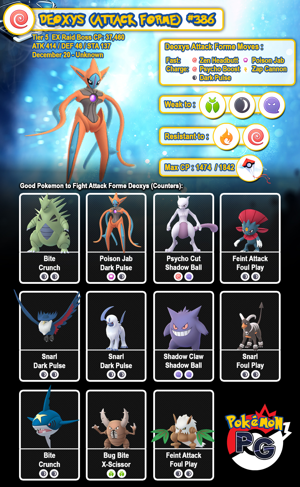 Deoxys Attack Forme Raide Guide