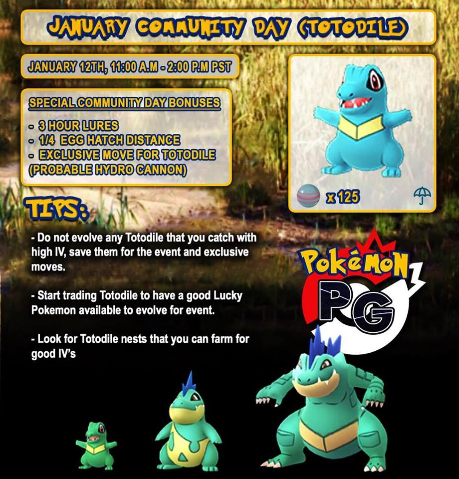 Totodile Community Day Guide