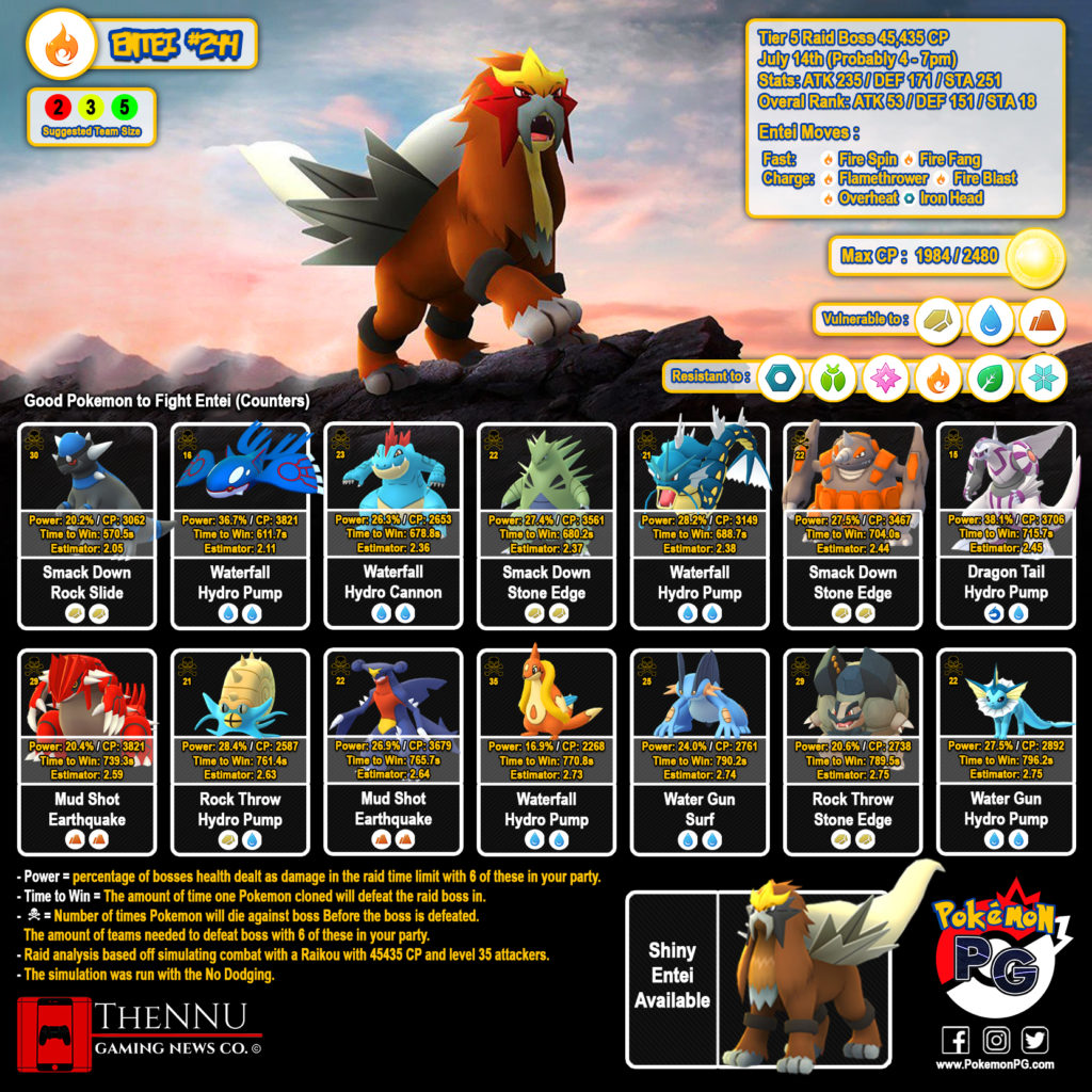 Entei Raid Guide